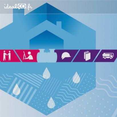 Rencontres nationales de la gestion des eaux à la source 2020